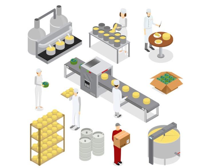 Автоматизация внутрицехового планирования производства на «1С». Часть 1